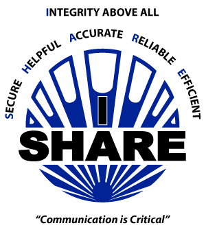 HEBCO's I SHARE Values